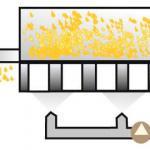 Pesquisa e desenvolvimento de secagem